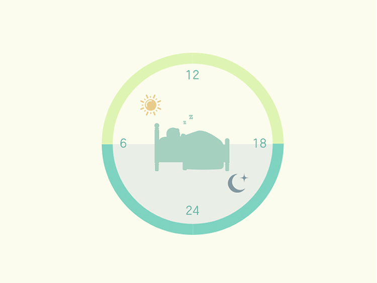 睡得久,寿命长,是不是睡得越多越好?